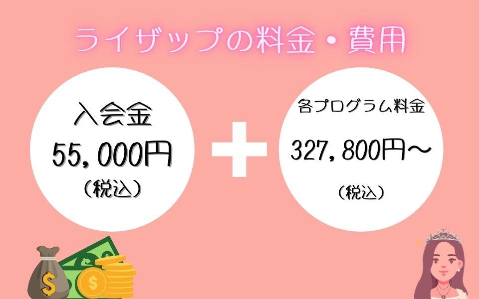 ライザップの料金:入会金